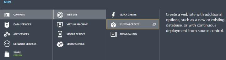 Interfejs dodawania usług Windows Azure
